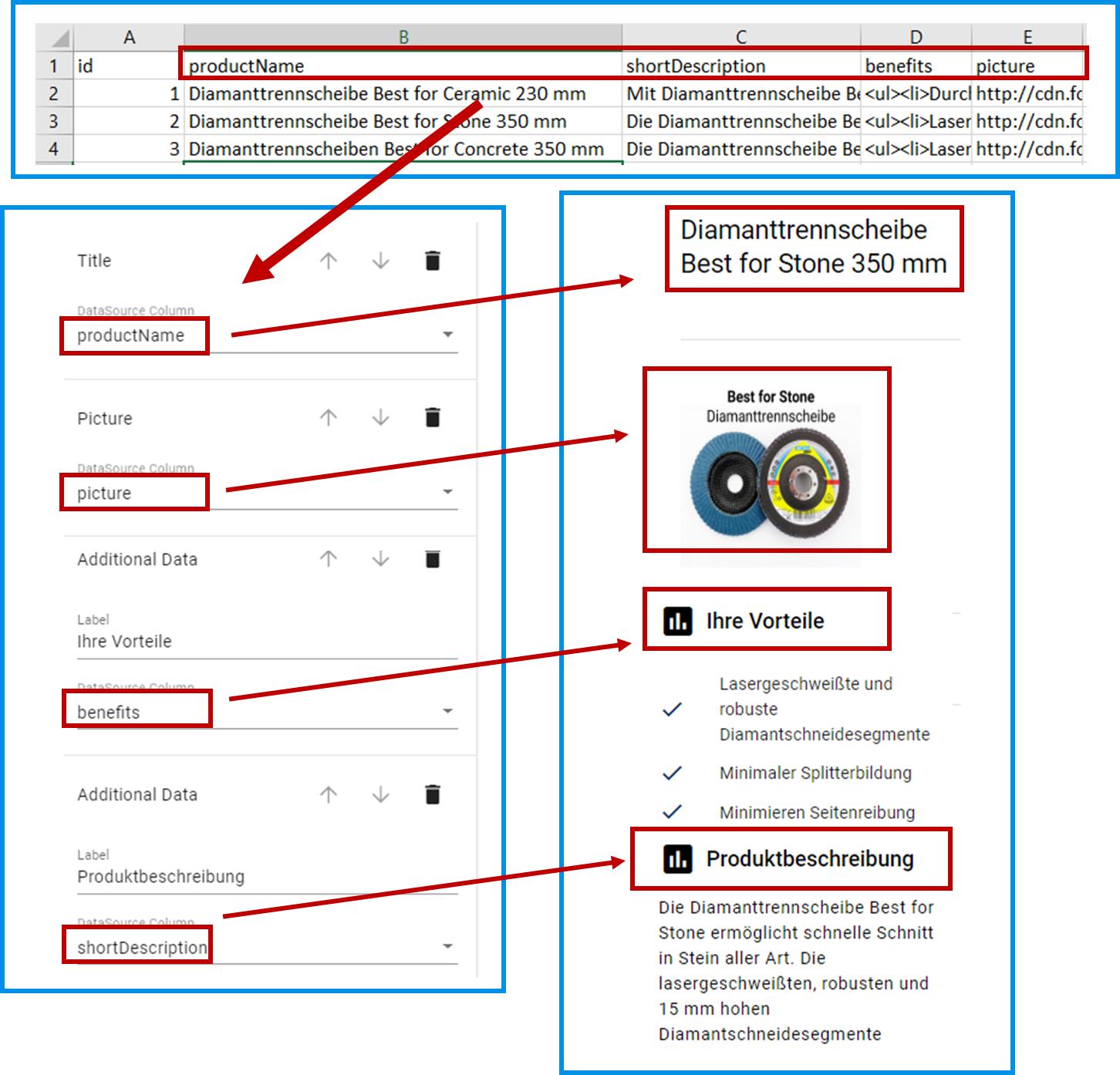 excel_produkt_ergebnis_relation