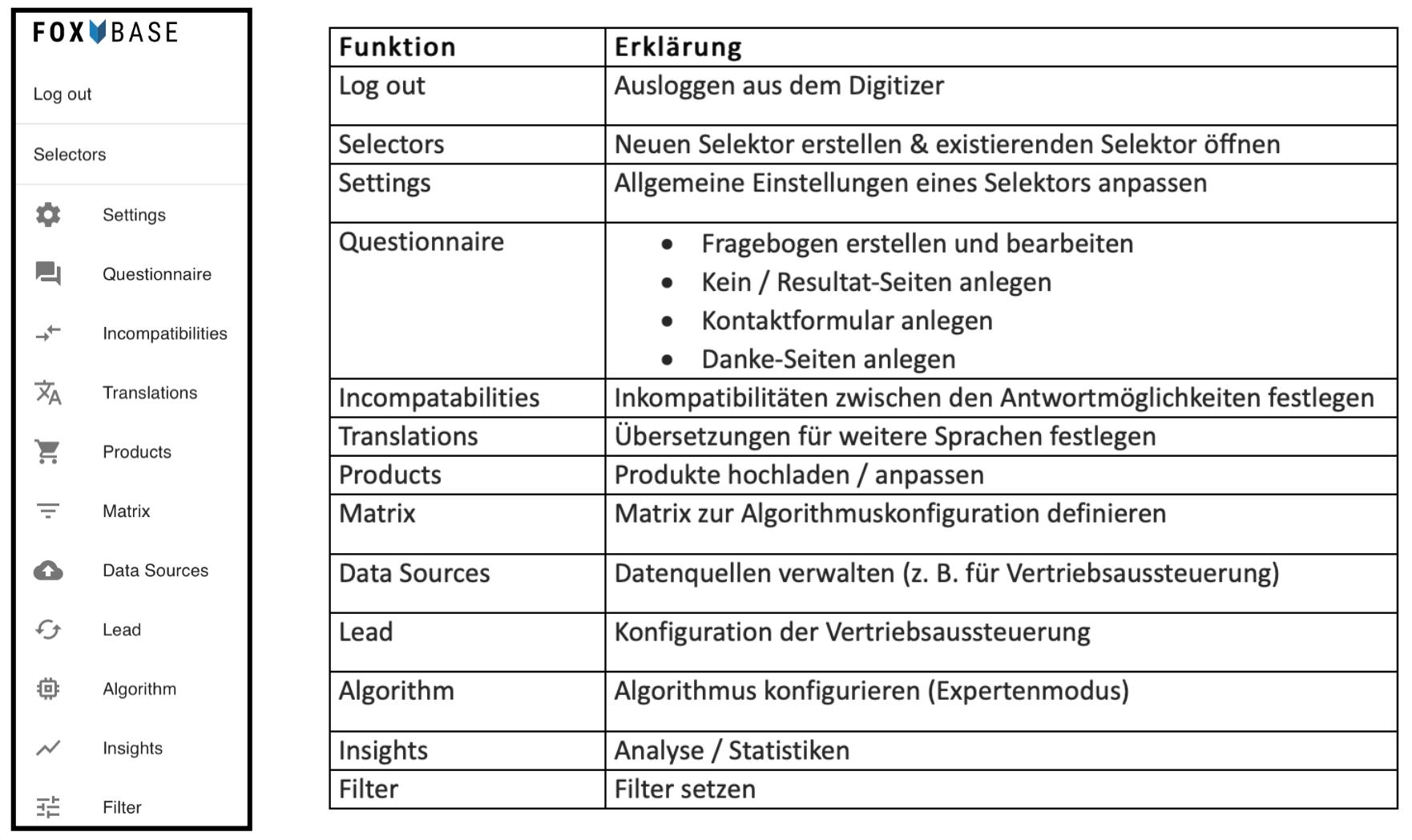 Digitizer seitlicher Navigationsbereich / Menü.