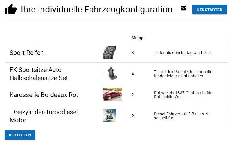 Die im Beispiel eingegebene Anzahl von 2 Sportfahrzeugen wird jetzt entsprechend mit den jeweiligen Sportteilen verrechnet, woraus sich folgende Stückliste ergibt: