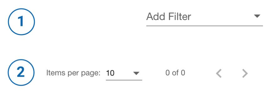 Benutzeroberfläche Filter