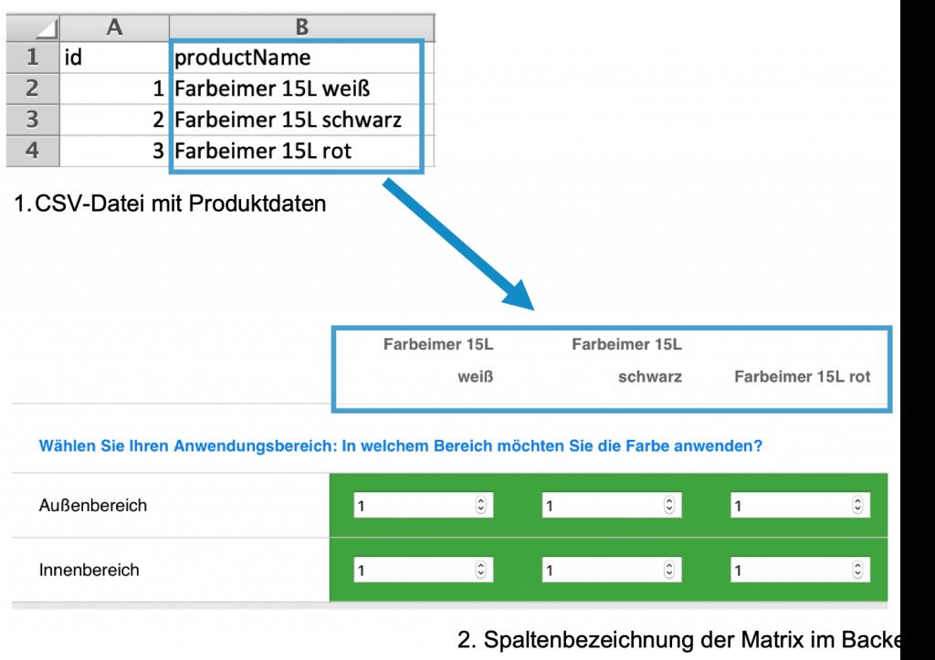 Zuordnung CSV Selten in Matrix